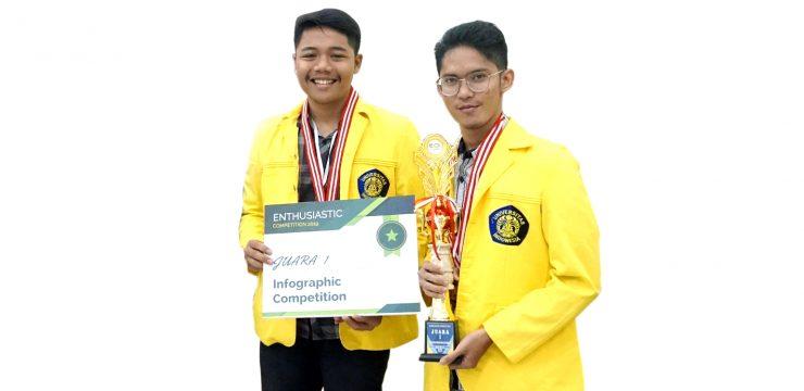 Mahasiswa FMIPA UI Raih Juara 1 Olimpiade Statistika