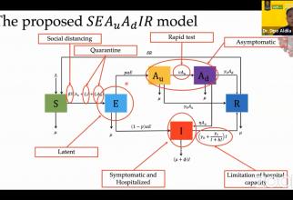 Tim Peneliti FMIPA UI Kembangkan Model Matematika untuk Memahami Efek Early Detection dan Physichal Distancing