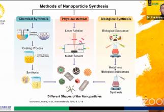 Dosen Fisika FMIPA UI Kembangkan Nanopartikel sebagai Pendekatan Alternatif untuk Hambat Penularan Covid-19
